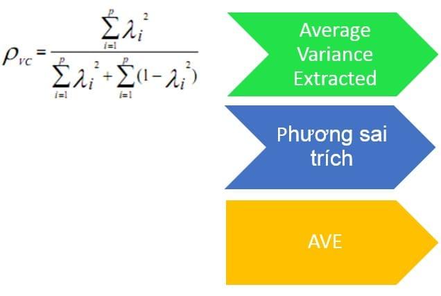 Variance là gì
